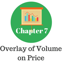 Chapter 7 - Overlay of Volume on Price