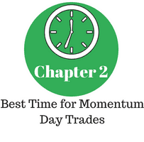Chapter 2 - Best Time for Momentum Trades