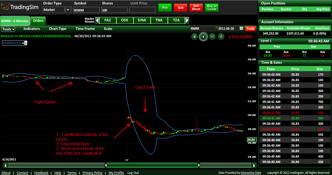Trading bollinger bands strategy