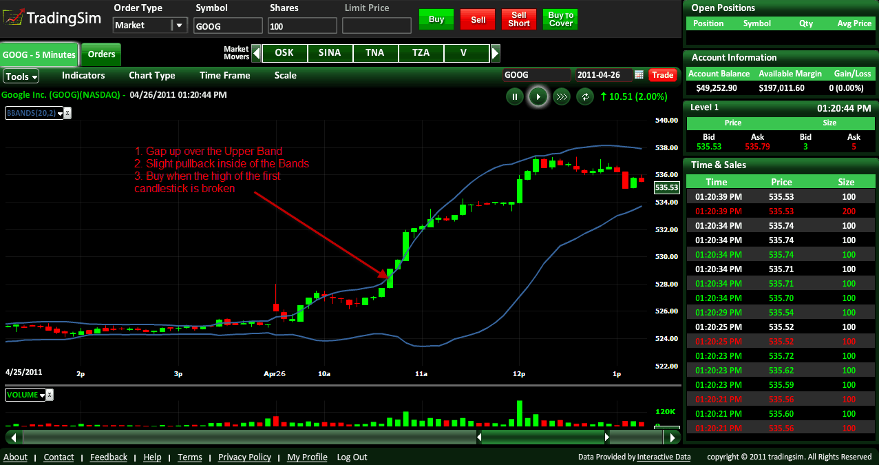 How To Use Bollinger Bands To Your Advantage 6 Top Trading