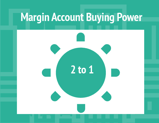 Margin Account Buying Power