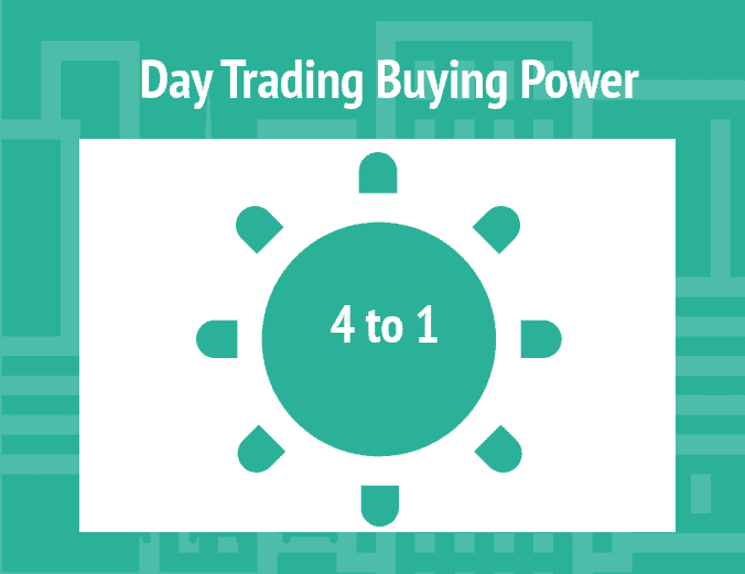 Day Trading Buying Power