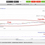 day-trading-cup-breakouts