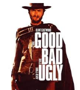 Day Trading Software: The Good, The Bad and The Ugly