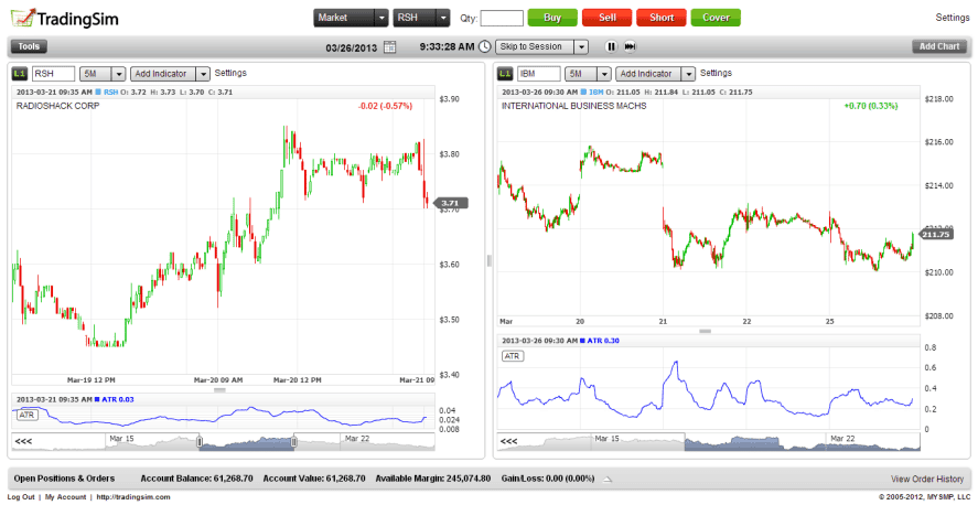 Leading vs lagging indicators who is the clear winner tradingsim how to trade volatility fandeluxe Gallery