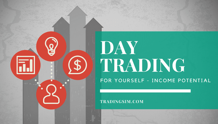 Day Trading For Yourself