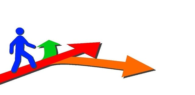 Options for Day Trading without Margin