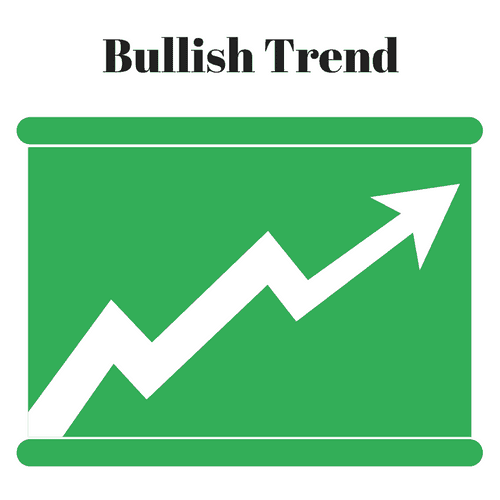 The Most Effective Price-Action Trading Strategies - How to Trade