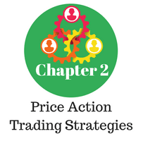 Chapter 2 - Price Action Trading Strategies