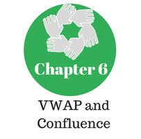 Chapter 6 - VWAP and Confluence