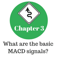 Chapter 3 - Basic MACD Signals?