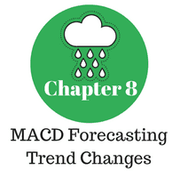 Chapter 8 - MACD Forecasting Trend Changes