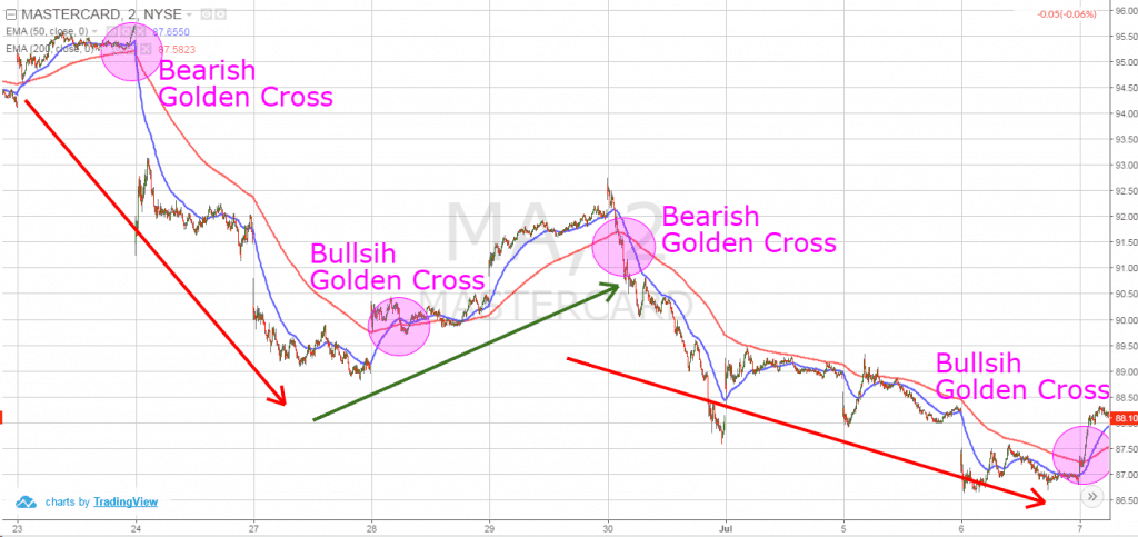 Options cross trade