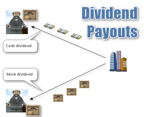 Cash and Stock Dividend Payouts