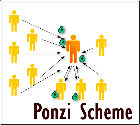 Structure of a Ponzi scheme