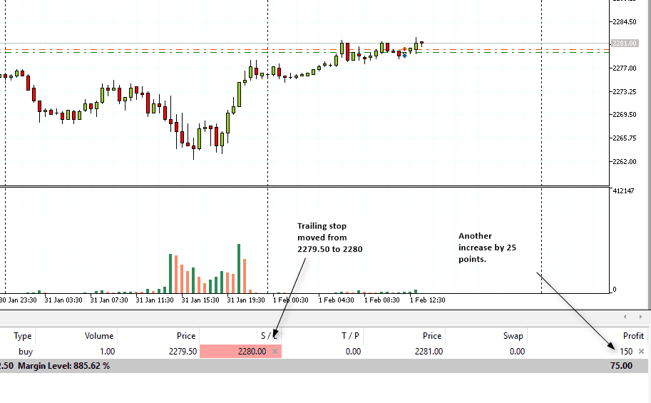 Trailing stop movement based on price