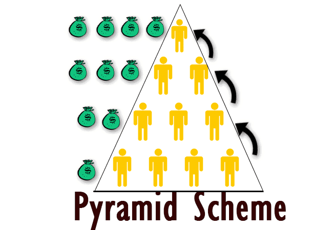Typical structure of a pyramid scheme