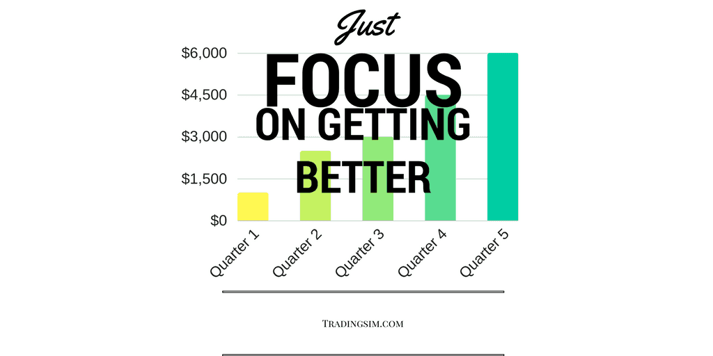 Just Focus On Getting Better