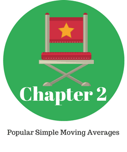 Chapter 2 - Popular Simple Moving Averages