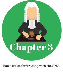 Chapter 3 - Basic Rules for Trading with the SMA