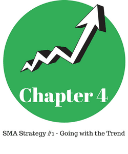 Chapter 4 -SMA Strategy #1 - Going with the Trend