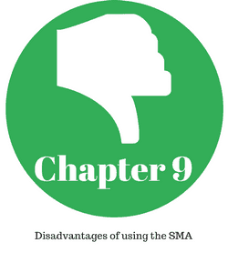 Chapter 9 - Disadvantages of using SMA