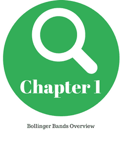 Advanced bollinger bands techniques