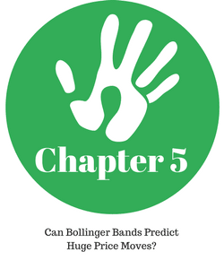 Chapter 5 - Can Bollinger Bands Predict Huge Price Moves?