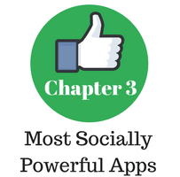 Chapter 3 - Most Socially Powerful Apps