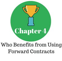 Chapter 4 - Who Benefits from Using Forward Contracts