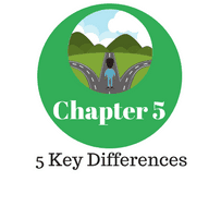 Chapter 5: 5 Key Differences between Futures Contracts and Forward Contracts