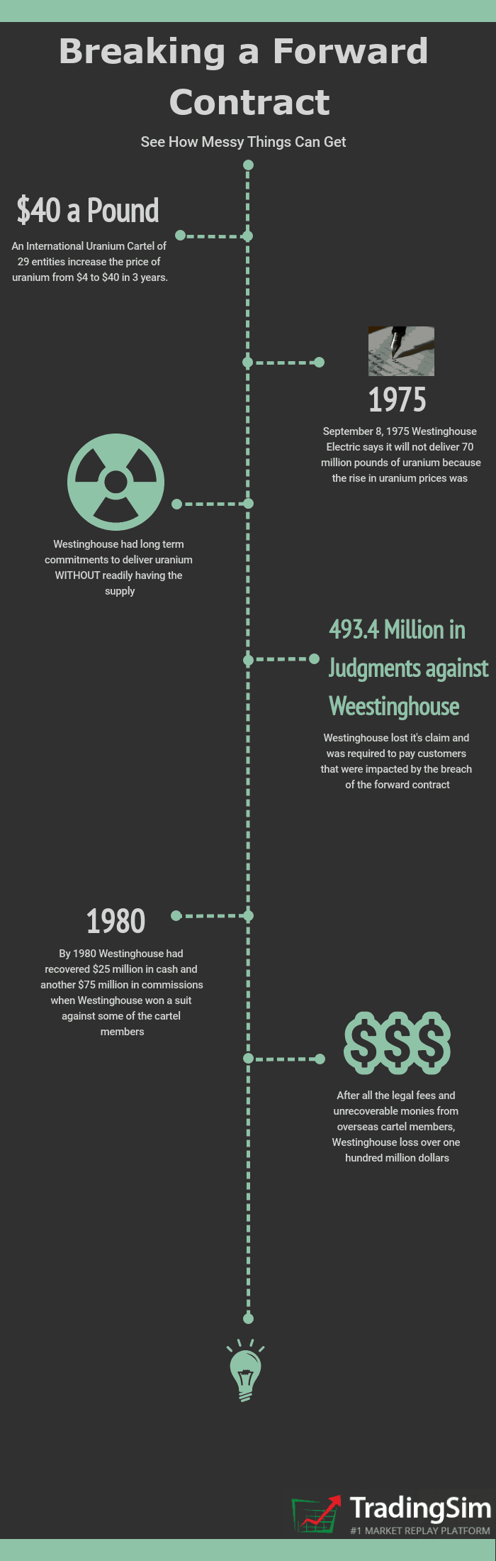 westinghouse case