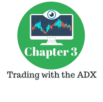 Chapter 3 - Trading with the ADX