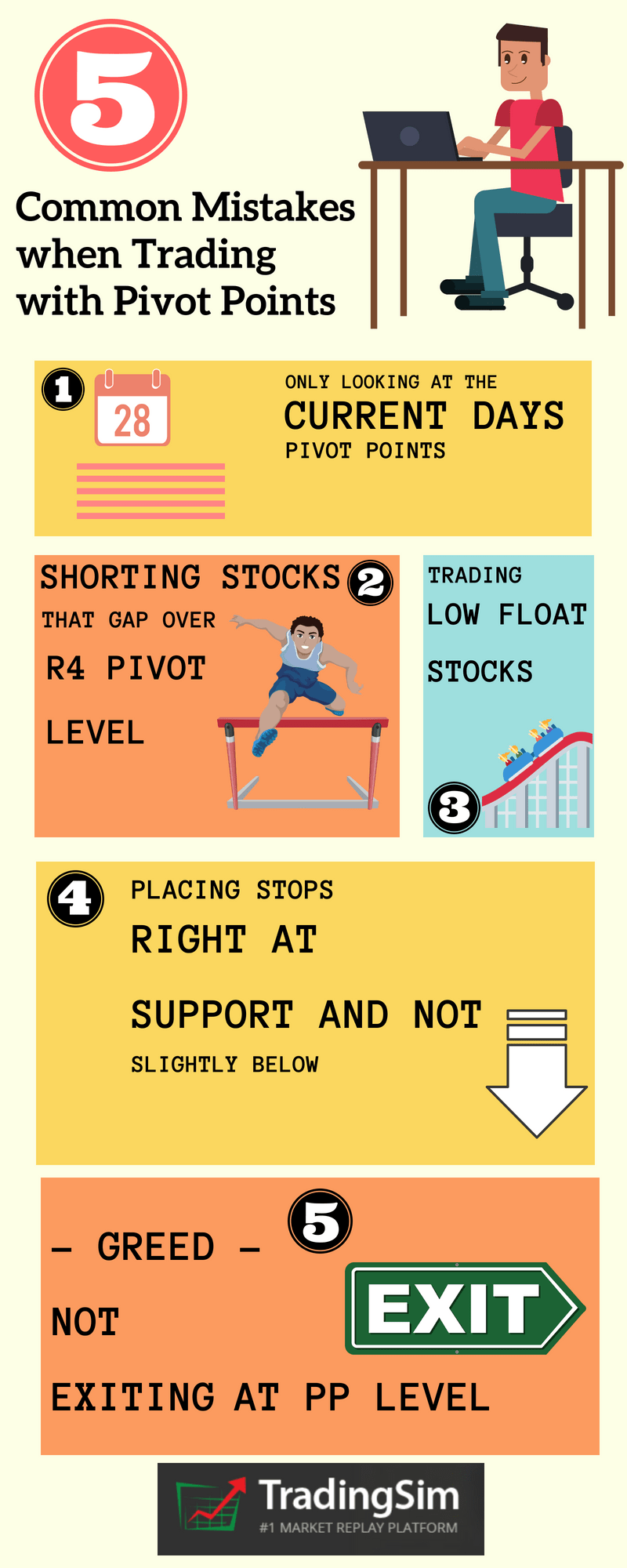 Pivot Points - 5 Common Mistakes