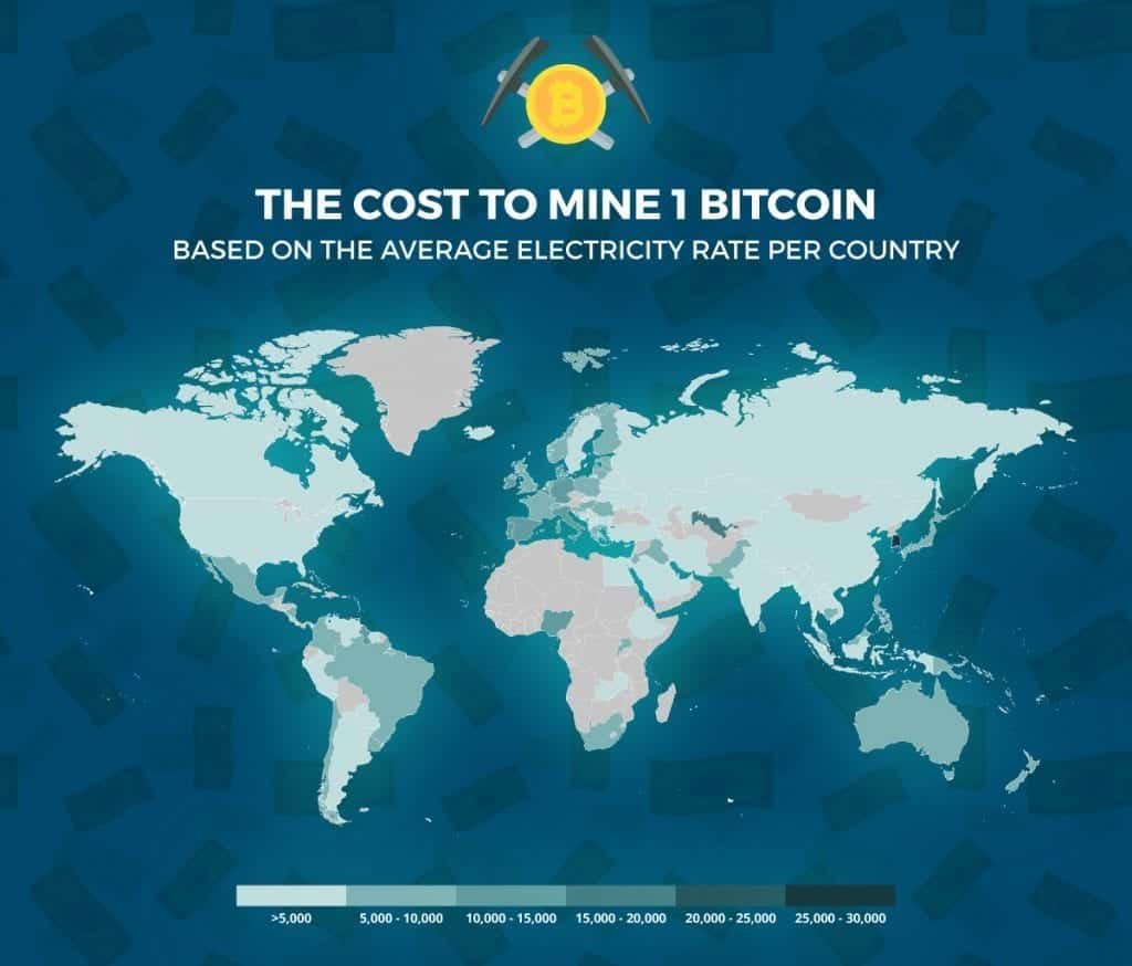 Bitcoin mining costs (Source: Elitefixtures)