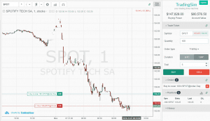 Open Short Position and Trailing Buy to Cover
