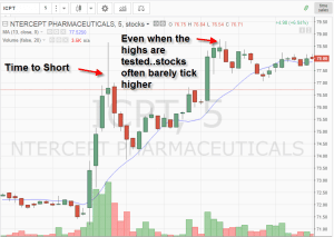 Short Selling Example 3