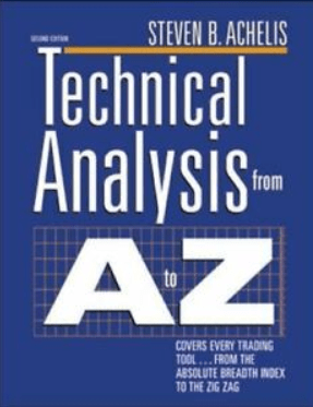 Technical Analysis A to Z