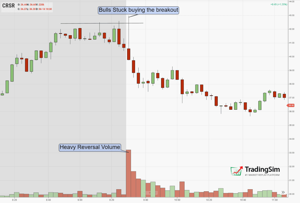 Opening Bell CRSR kill candle.