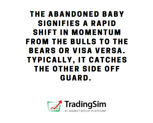 The abandoned baby signifies a rapid shift in momentum from the bulls to the bears or visa versa. Typically, it catches the other side off guard.