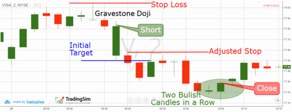 Trading Example 2