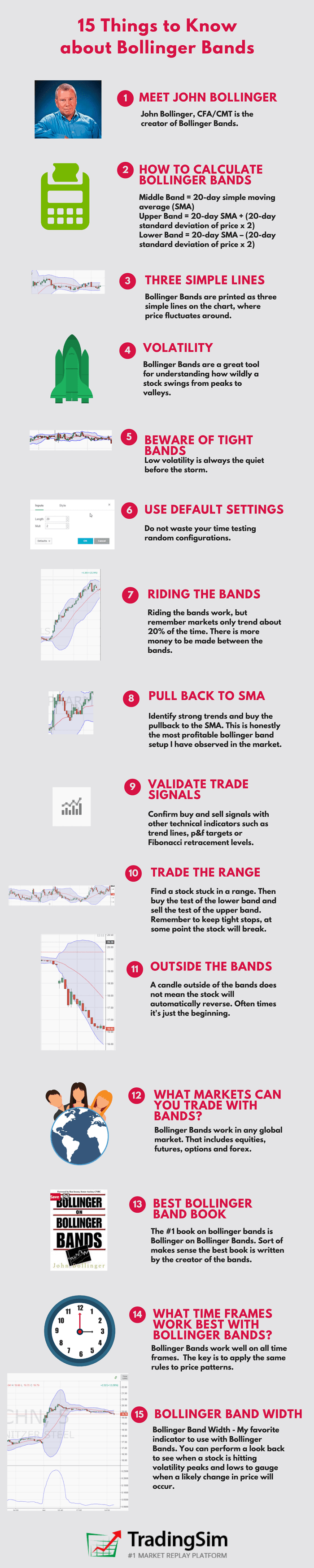 15 Things to Know about Bollinger Bands