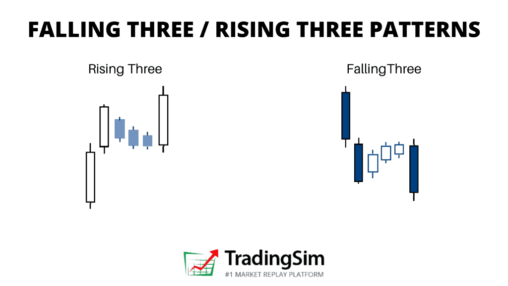 Inside bars price action trading strategy