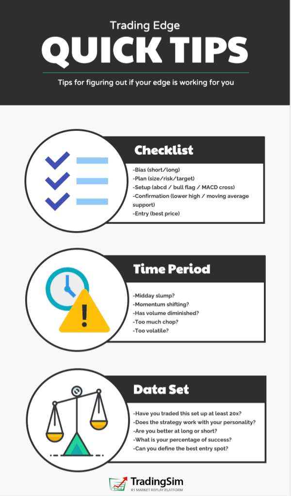 Quicktips infographic for checking your trading edge to curb your struggle with overtrading