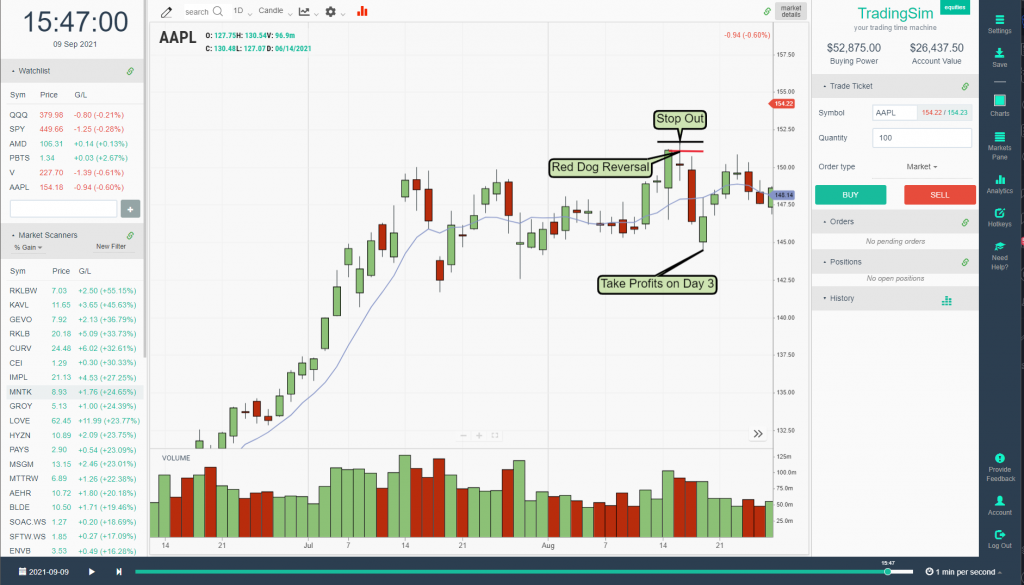 2nd RDR Shorting Example