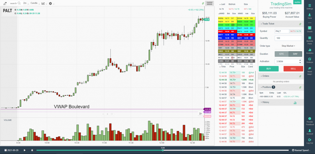 Three solid healthy pullbacks in the uptrend